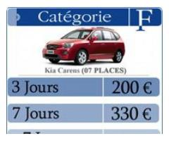 Kia careens
